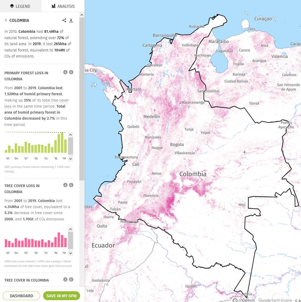 De 2001 a 2019, Colombia perdió el 5.3 por ciento de la selva tropical original. Las áreas cortadas aparecen en rojo. © Global Forest Watch